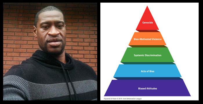 George Floyd ADL Pyramid of Hate